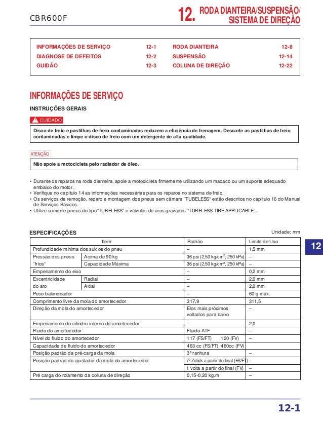 CBR600F 12. RODA DIANTEIRA/SUSPENSÃO/ SISTEMA DE DIREÇÃO INFORMAÇÕES DE SERVIÇO 12-1 DIAGNOSE DE DEFEITOS 12-2 GUIDÃO 12-3...