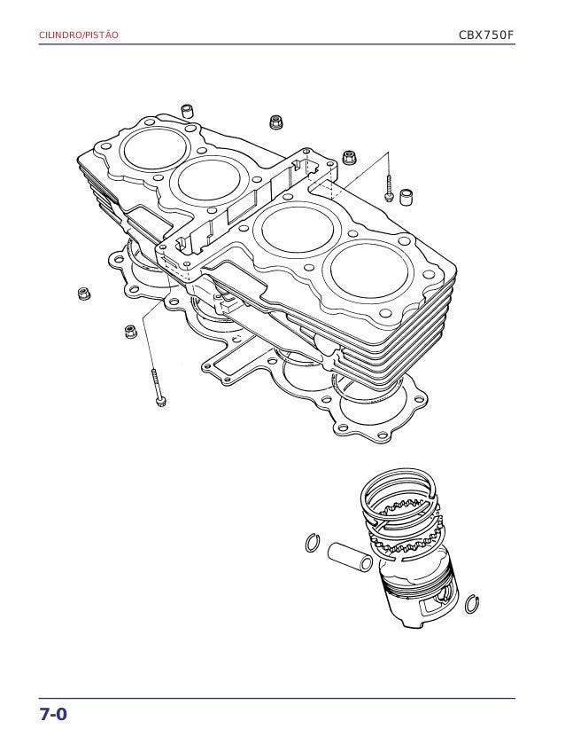 Manual de serviço cbx750 f (1990) cilindro