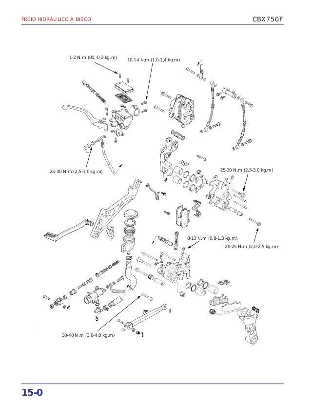 Manual de serviço cbx750 f (1990) freio