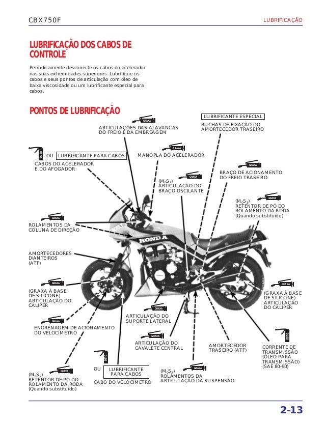 Manual de serviço cbx750 f (1990) lubrific