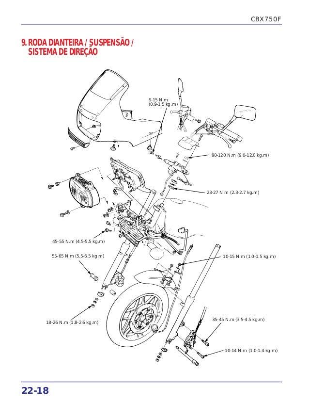 Manual de serviço cbx750 f (1990) suplem1