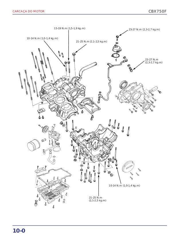 Manual de serviço cbx750 f carcaca