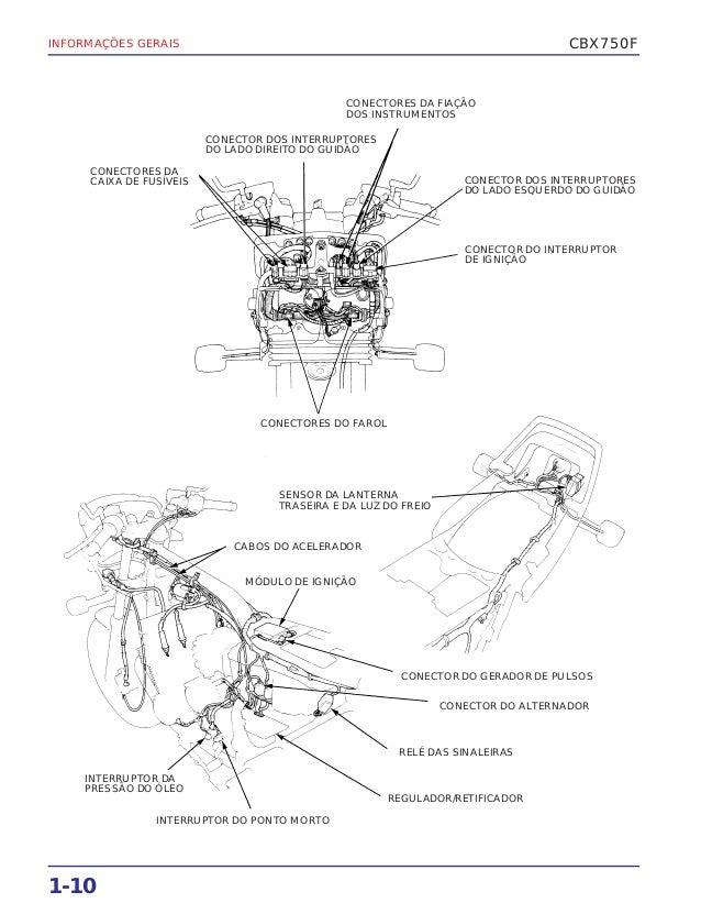 Manual de serviço cbx750 f informac