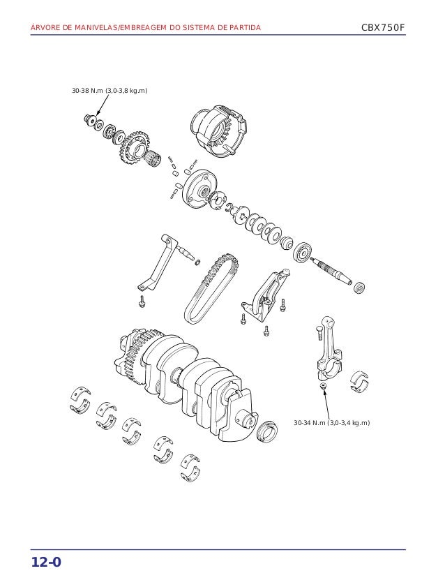 Manual de serviço cbx750 f manivela
