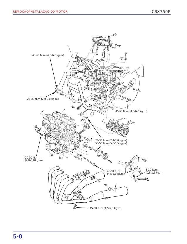 Manual de serviço cbx750 f motor
