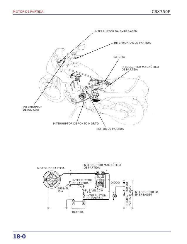 Manual de serviço cbx750 f partida
