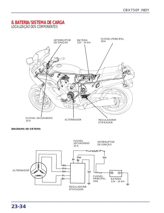 manual de servi u00e7o cbx750 f suplem2