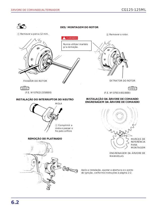 Manual de serviço cg125 cg125 ml (1980) cp002 11-80
