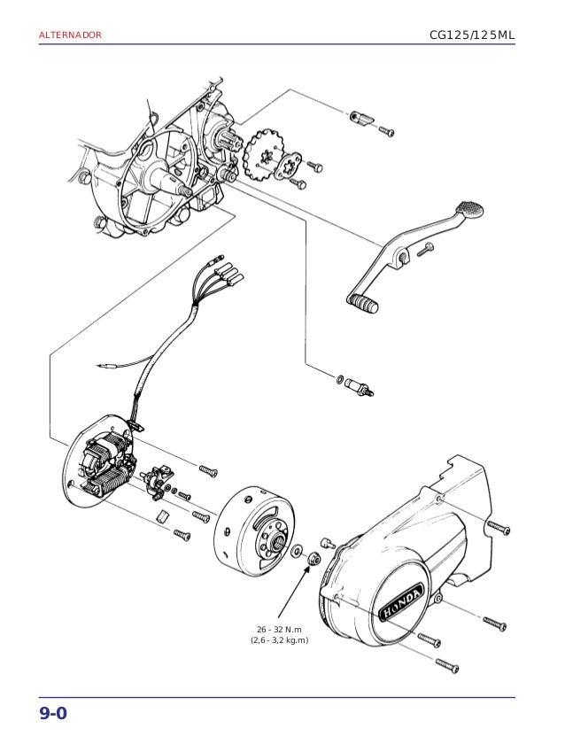 Manual de serviço cg125 cg125 ml (1983) alternad