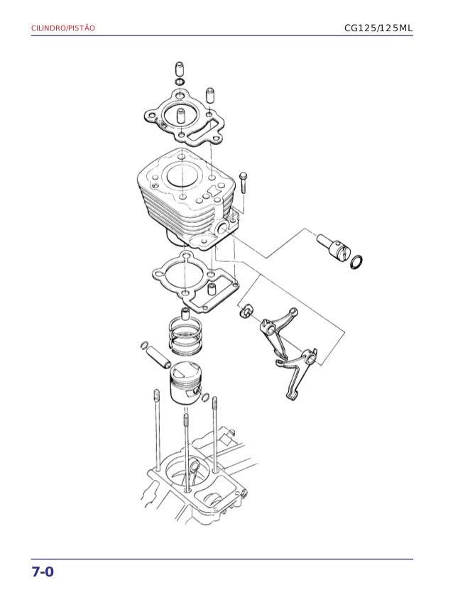 Manual de serviço cg125 cg125 ml (1983) cilindro