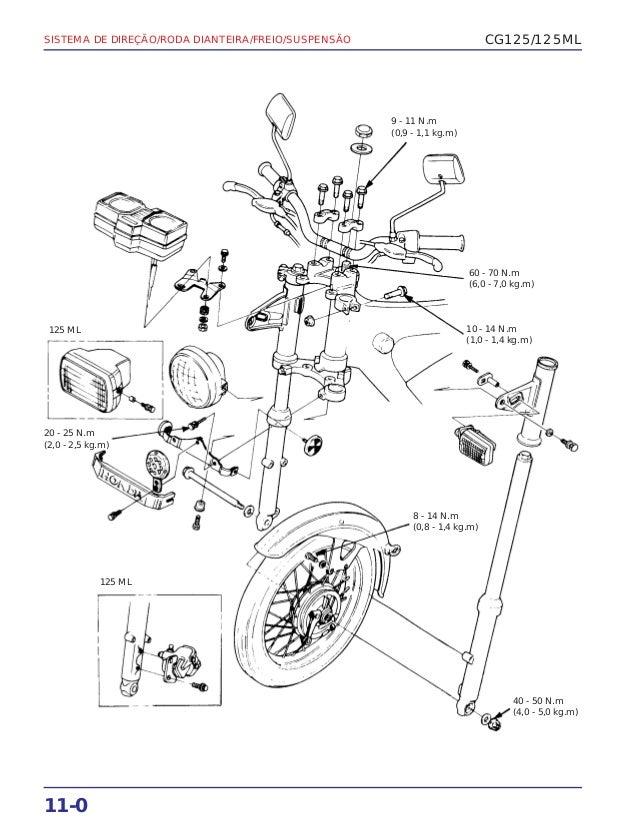 Manual de serviço cg125 cg125 ml (1983) direcao