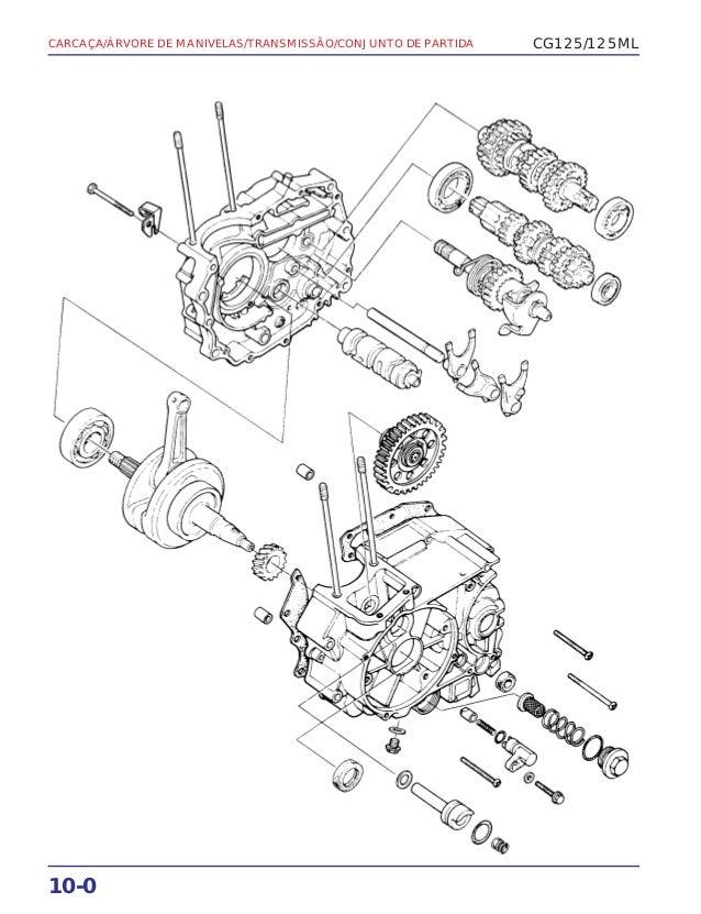 Manual de serviço cg125 cg125 ml (1983) manivela