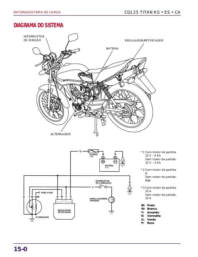 Manual de serviço cg125 titan ks es cg125 cargo bateria