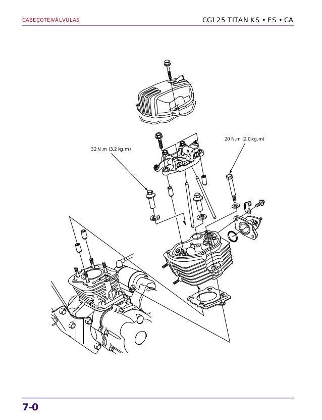 Manual de serviço cg125 titan ks es cg125 cargo cabecote