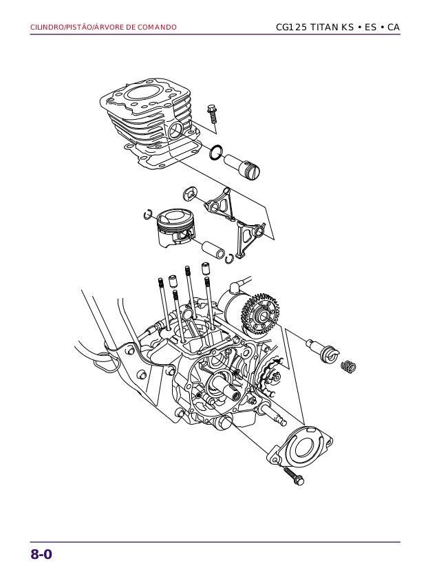 Manual de serviço cg125 titan ks es cg125 cargo cilindro