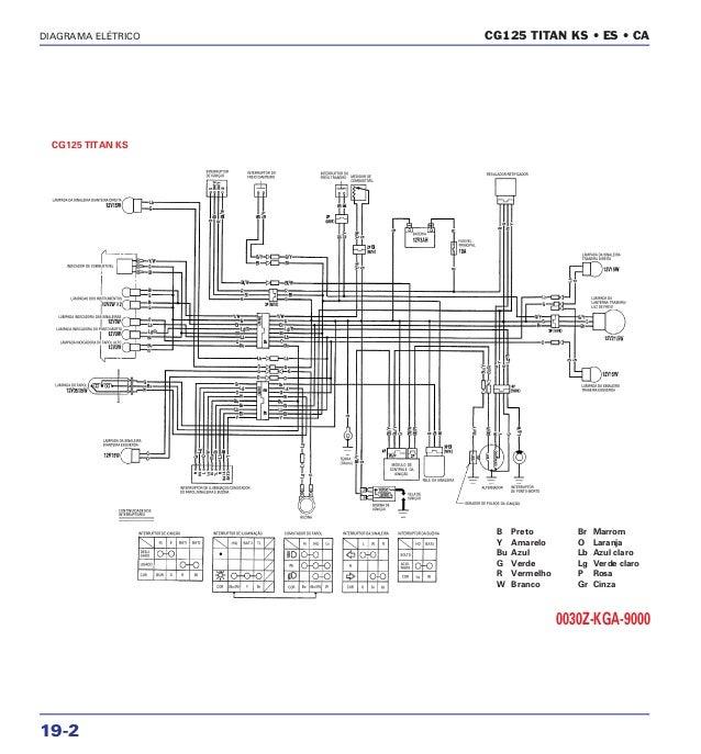 Manual de serviço cg125 titan ks es cg125 cargo diagrama