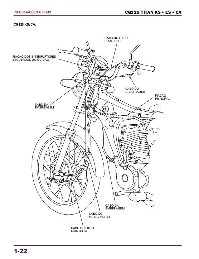 Manual de serviço cg125 titan ks es cg125 cargo infgeral