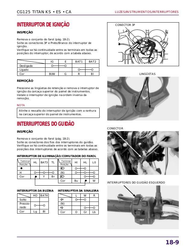 Manual de serviço cg125 titan ks es cg125 cargo luzes