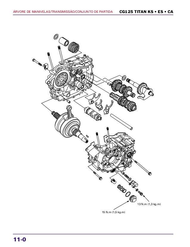 Manual de serviço cg125 titan ks es cg125 cargo manivela