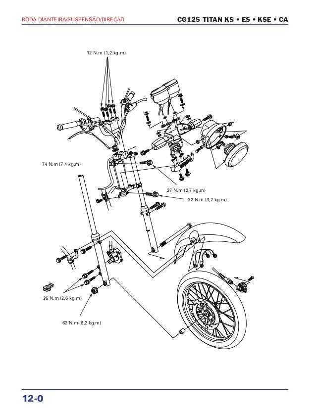 Manual de serviço cg125 titan ks es cg125 cargo rodadiant