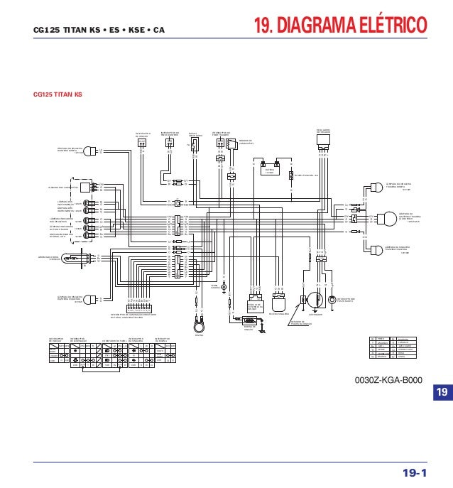Manual De Servio Cg125 Titan Ks Es Kse Cg125 Cargo 2002 Diagrama on Honda 250 Wiring Diagram