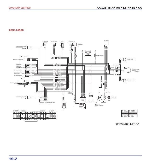 Manual de serviço cg125 titan ks es kse cg125 cargo (2002
