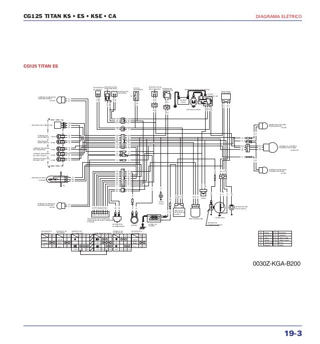Esquema Eletrico Da Moto Cg 125 Honda
