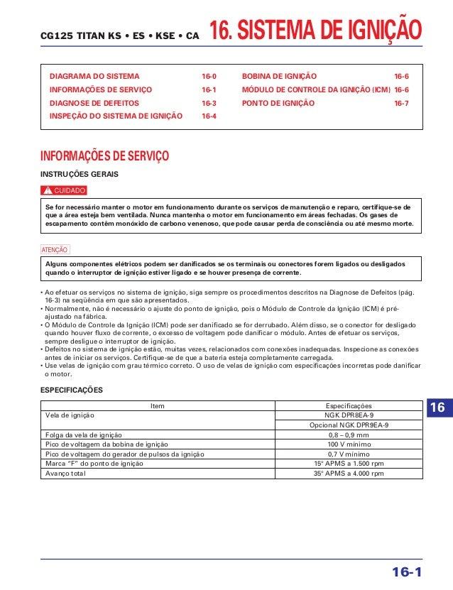 16. SISTEMA DE IGNIÇÃO DIAGRAMA DO SISTEMA 16-0 INFORMAÇÕES DE SERVIÇO 16-1 DIAGNOSE DE DEFEITOS 16-3 INSPEÇÃO DO SISTEMA ...