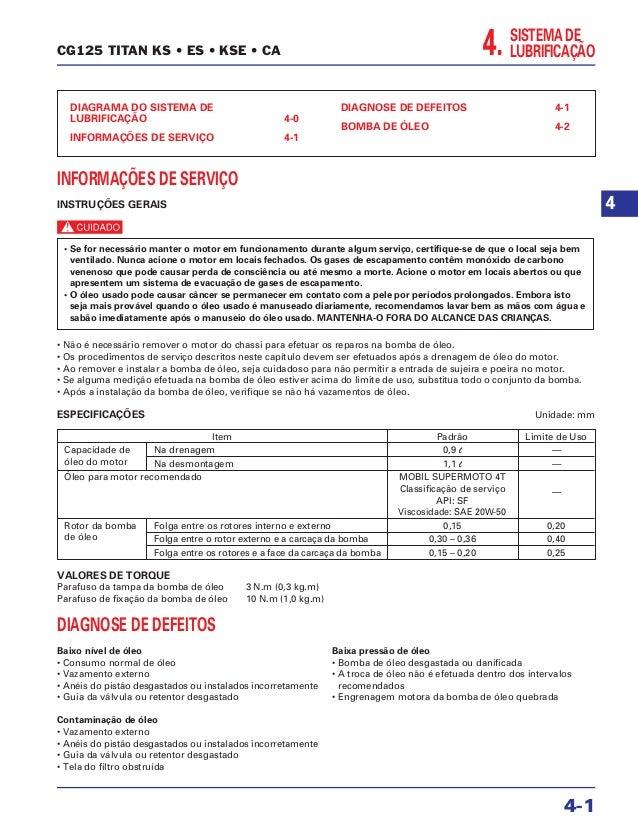 Manual de serviço cg125 titan  ks es kse cg125 cargo (2002) lubrific
