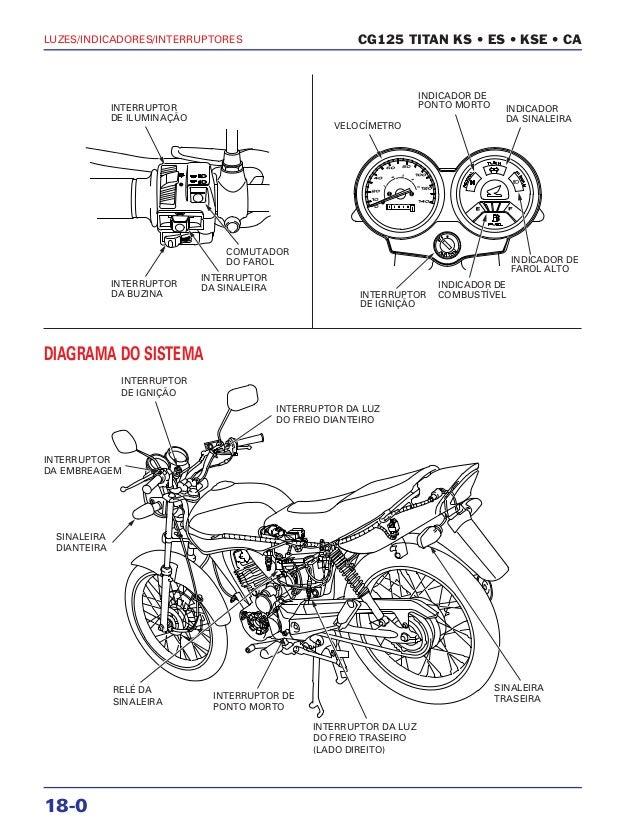 manual de servi u00e7o cg125 titan ks es kse cg125 cargo  2002