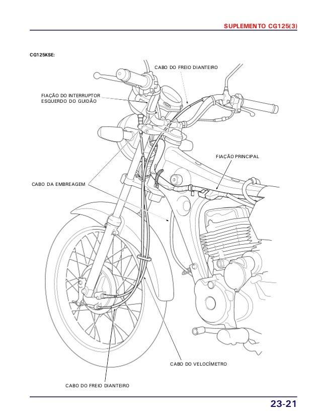 Manual de serviço cg125 titan ks es kse cg125 cargo