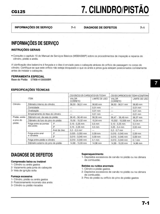 manual de servi o cg125 today cg125 titan cg125 cargo 1994 mskch9 rh slideshare net manual de serviço cg 125 fan 2007 manual de serviço cg 125 fan 2006