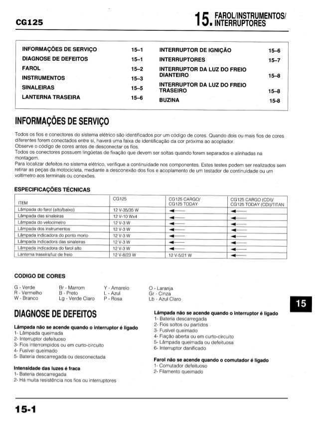 Manual de serviço cg125 today cg125 titan cg125 cargo (1994)   mskch941 p farol