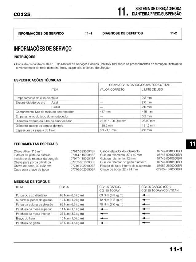 manual de servi o cg125 today cg125 titan cg125 cargo 1994 mskch9 rh slideshare net manual de serviço cg 125 today manual de serviço cg 125 titan 2003