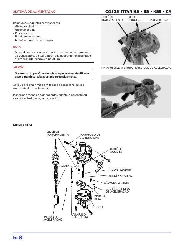 Manual de serviço cg150 titan ks es esd alimenta