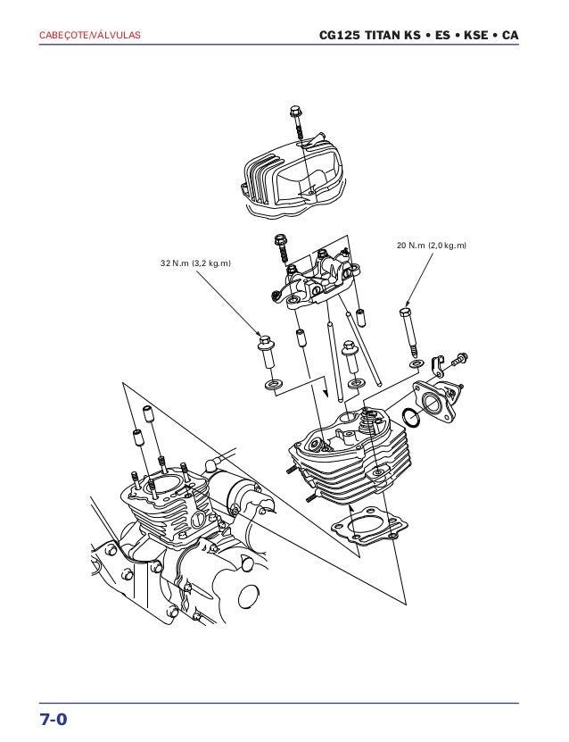 Manual de serviço cg150 titan ks es esd cabecote