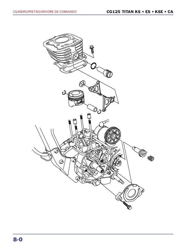Manual de serviço cg150 titan ks es esd cilindro