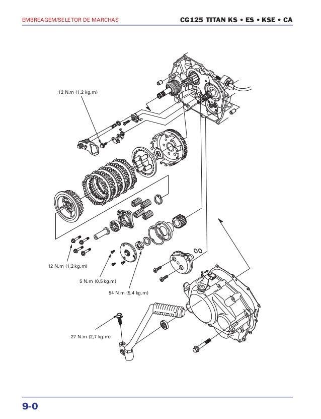 Manual de serviço cg150 titan ks es esd embreagem