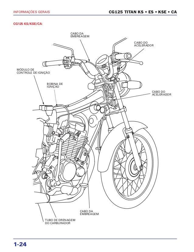 Manual de serviço cg150 titan ks es esd informac