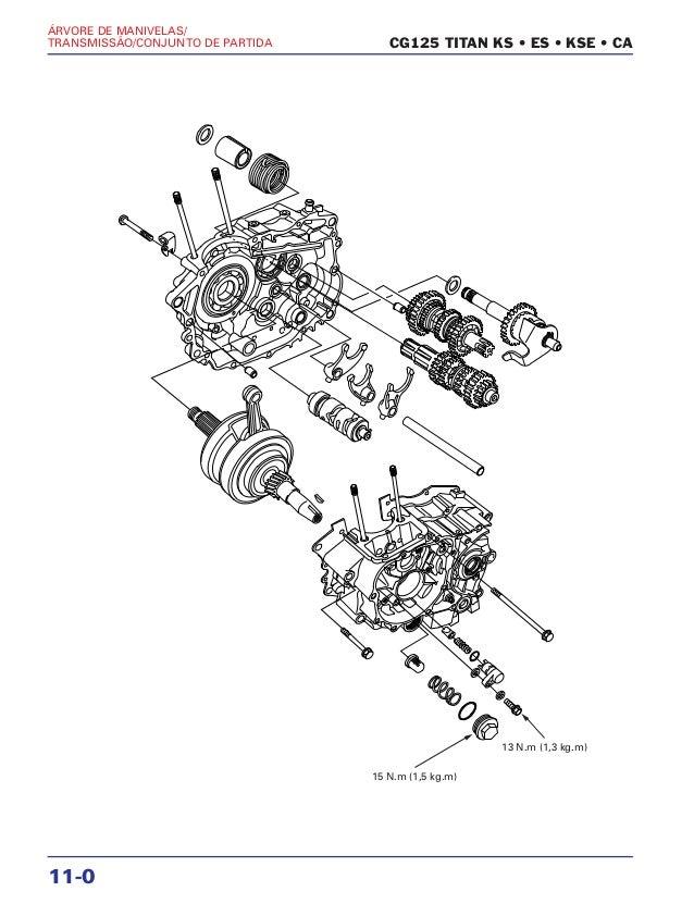 Manual de serviço cg150 titan ks es esd manivela