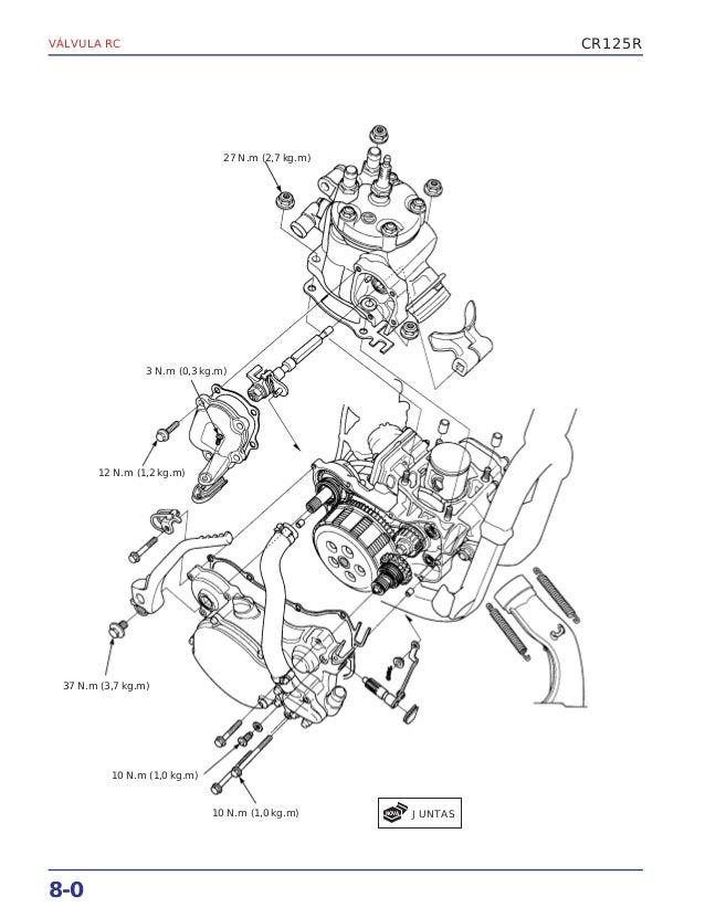 Manual de serviço cr125 00 valvula