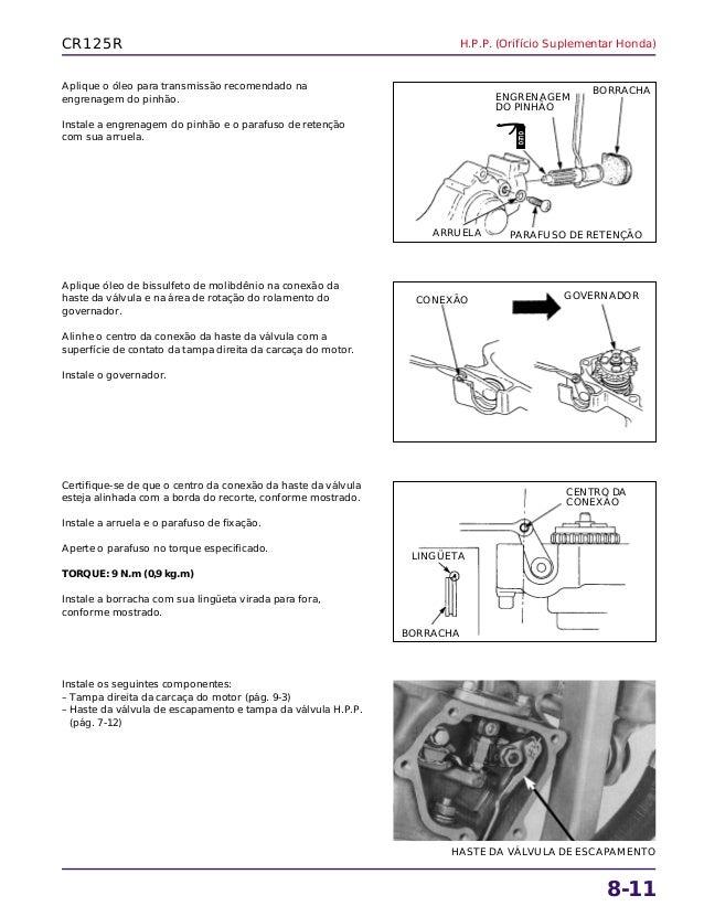 Manual de serviço cr125 99 hpp