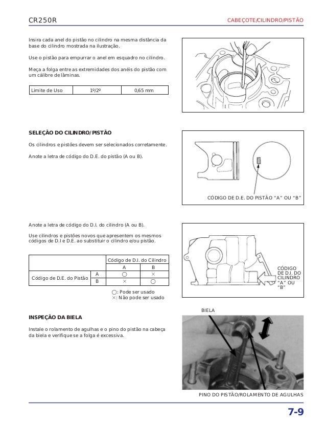Manual de serviço cr250 00 cabecote