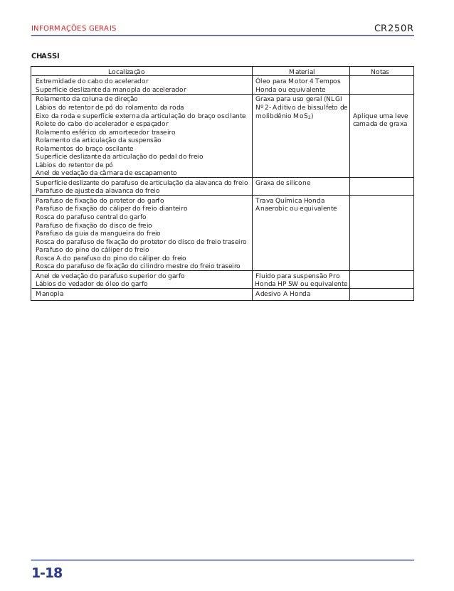 Manual de serviço cr250 00 informac