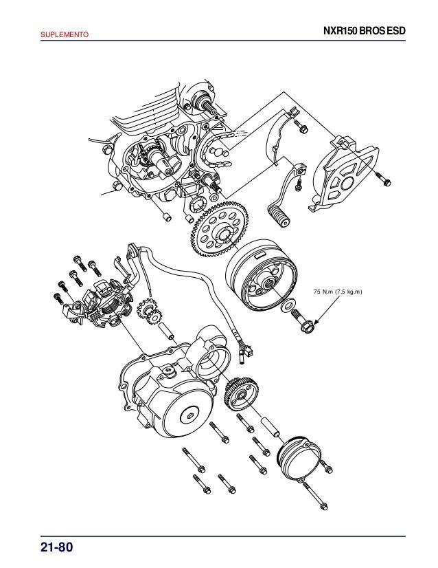 Manual de serviço ms nxr150 bros esd suplemento 00 x6b-kre-001