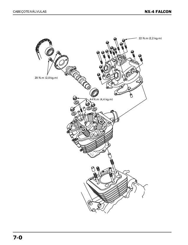 Manual de serviço nx 4 falc cabecote