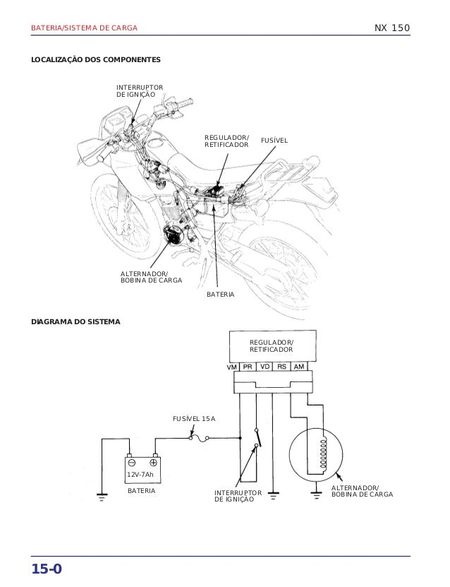 manual de servi u00e7o nx150  1989  mskw8891 p bateria