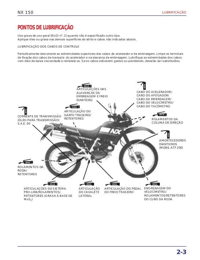 Manual de serviço nx150 (1989) mskw8891 p lubrific