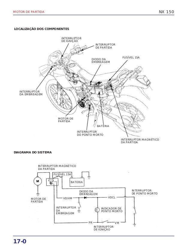 Manual de serviço nx150 (1989) mskw8891 p partida