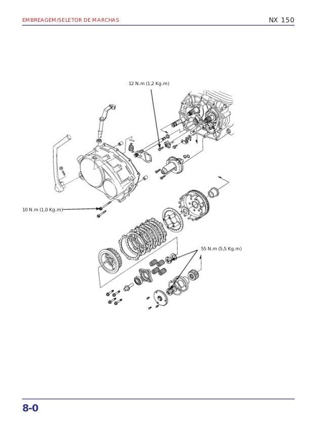 Manual de serviço nx150 embreage